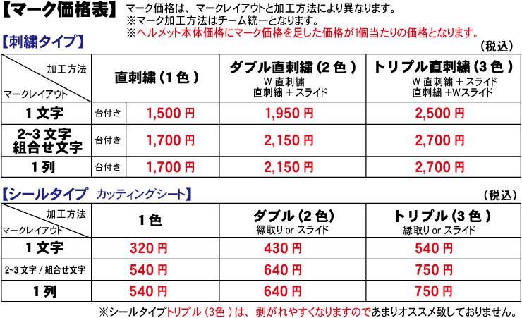 ヘルメット オーダー 野球 ソフトボール 少年野球 価格